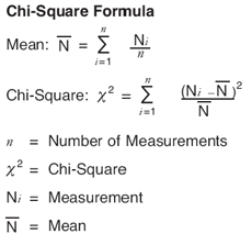 manually calculating the mean square displacement